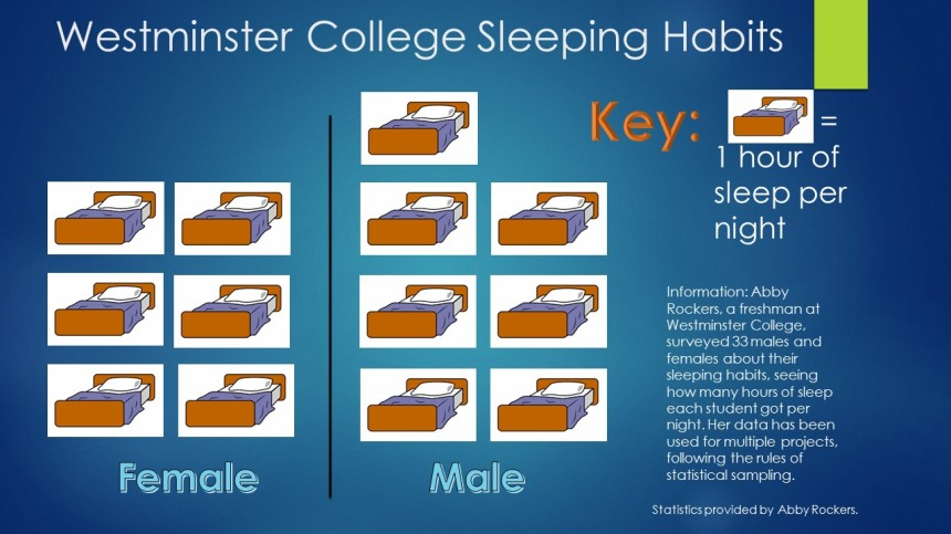 Infographic--Sleep Habits