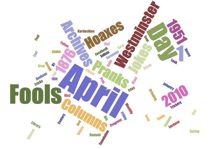 april_fools_word_cloud